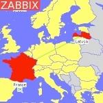 система мониторинга zabbix
